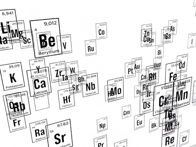 Four new elements added to periodic table have formal names