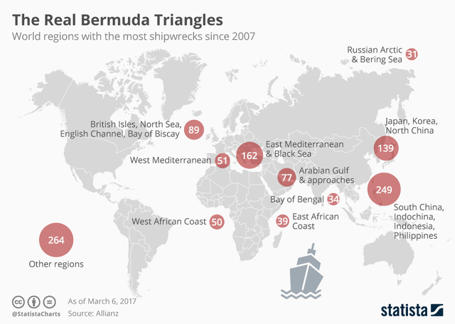 Where the world's real Bermuda Triangles are situated - ABC2News.com